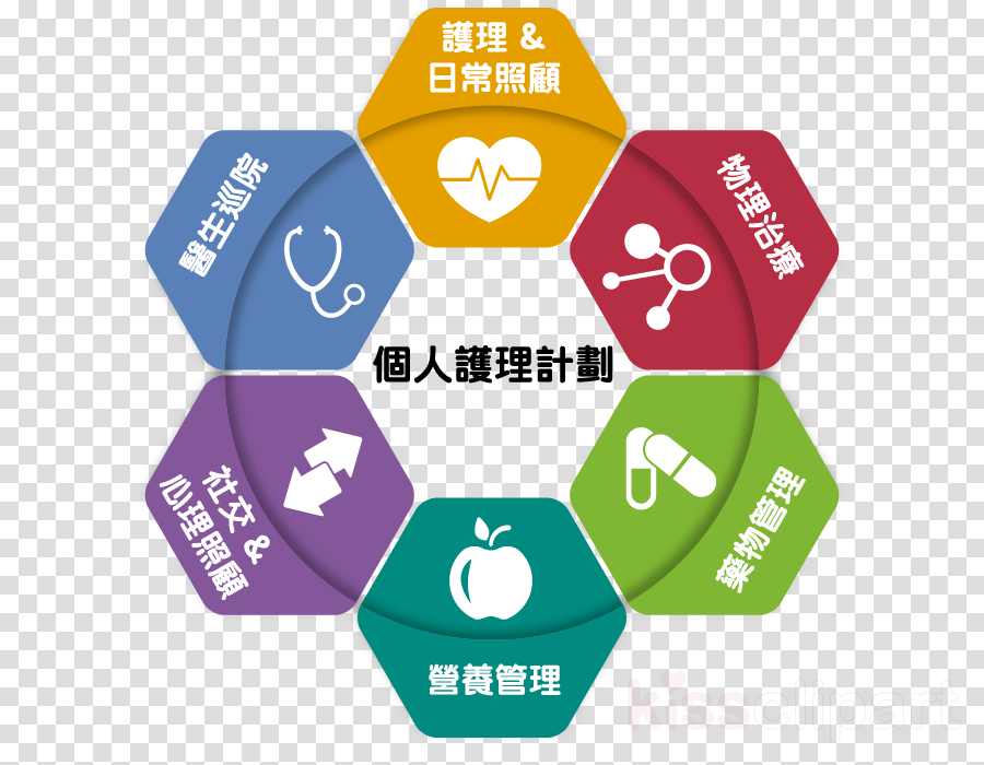 Home logo health text. Planning clipart care plan