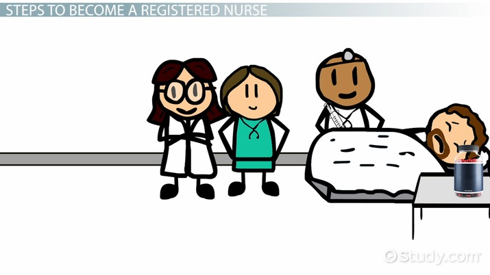 Becoming a registered education. Nursing clipart clinical nurse specialist
