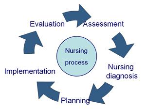 Nursing clipart diagnosed. Ace school the best