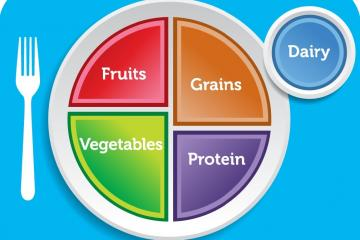 Nutrition clipart choose my plate. Healthy eating using myplate