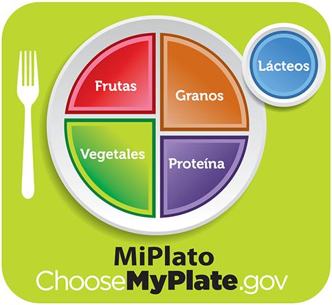 Nutrition clipart choose my plate. En espa ol choosemyplate