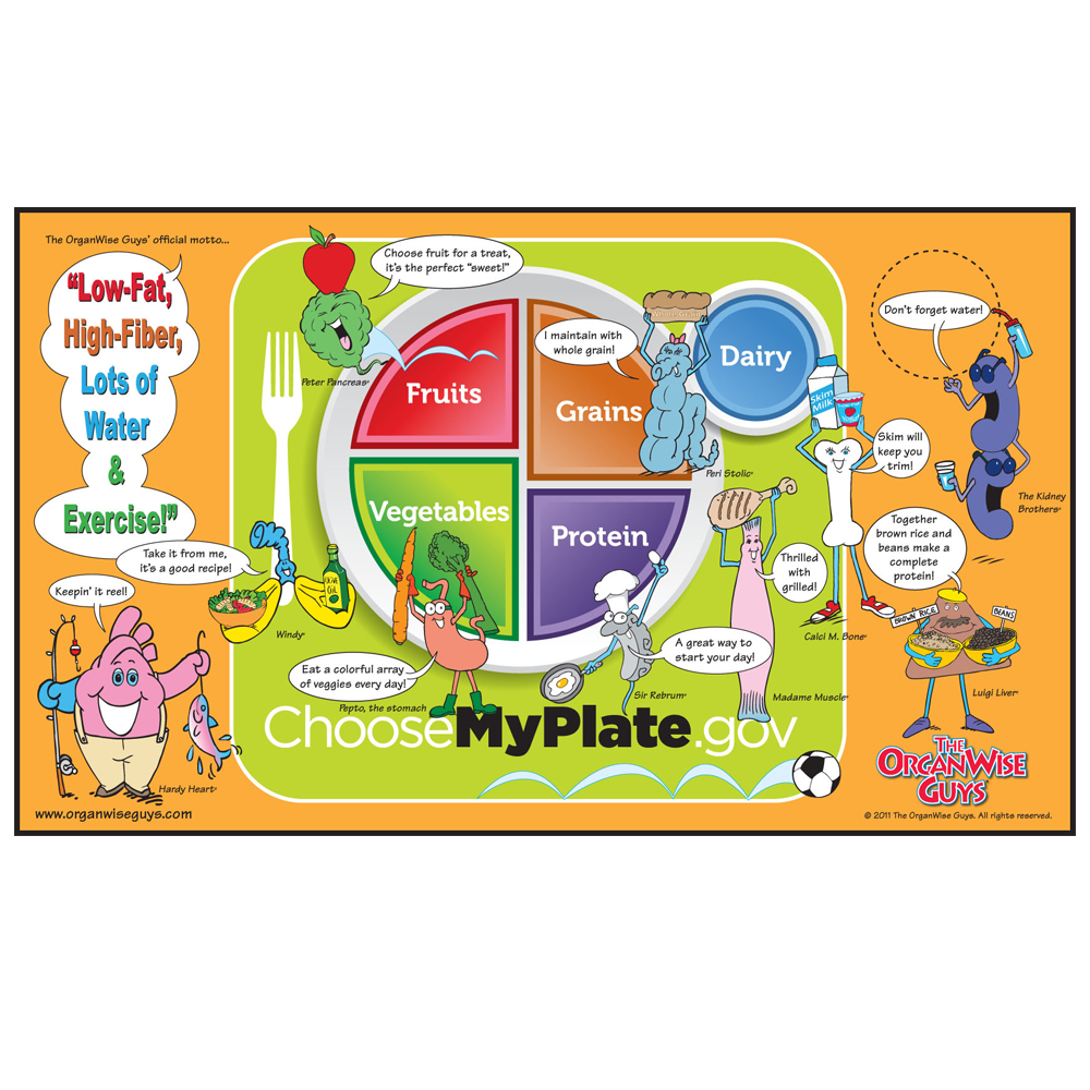 Kids education posters banners. Nutrition clipart choose my plate
