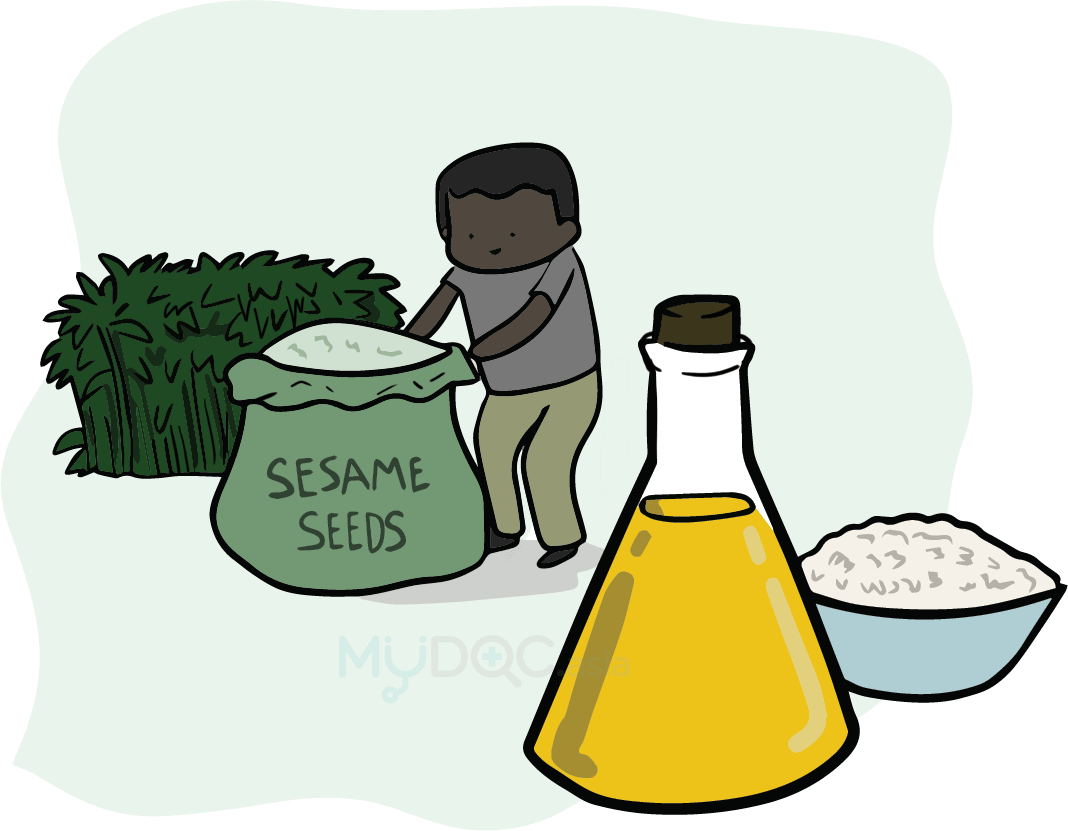 Types of cooking their. Oil clipart fats oil