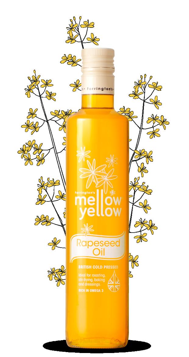 Oil clipart fats oil. Rapeseed farrington s mellow