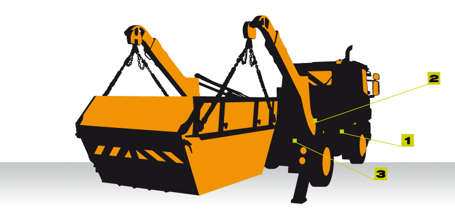 Weight clipart weigher. On board weighing skip