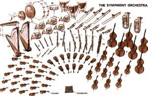 Free cliparts download clip. Orchestra clipart symphony