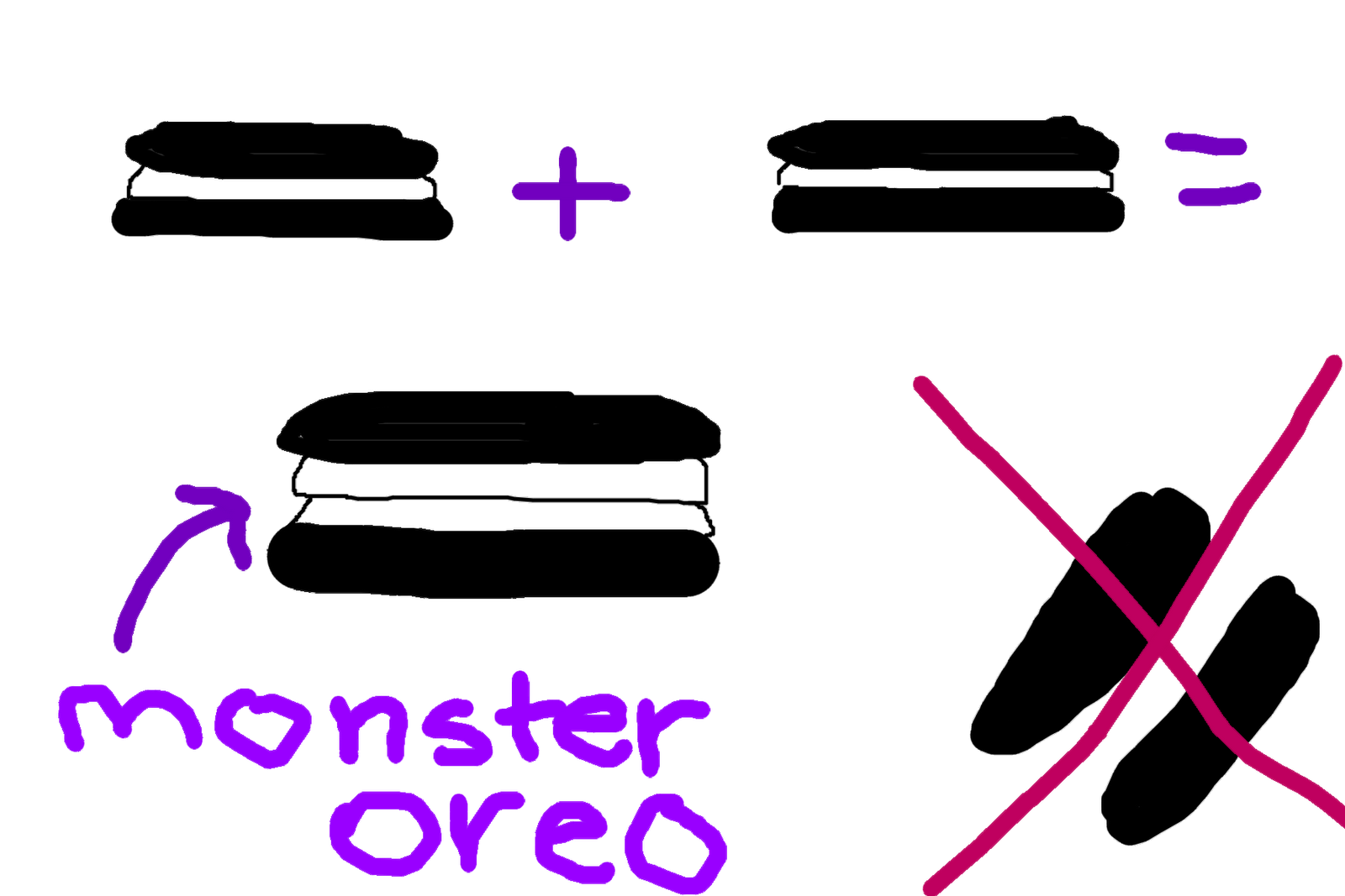 Drizzled in awesomeness controversy. Oreo clipart double stuff