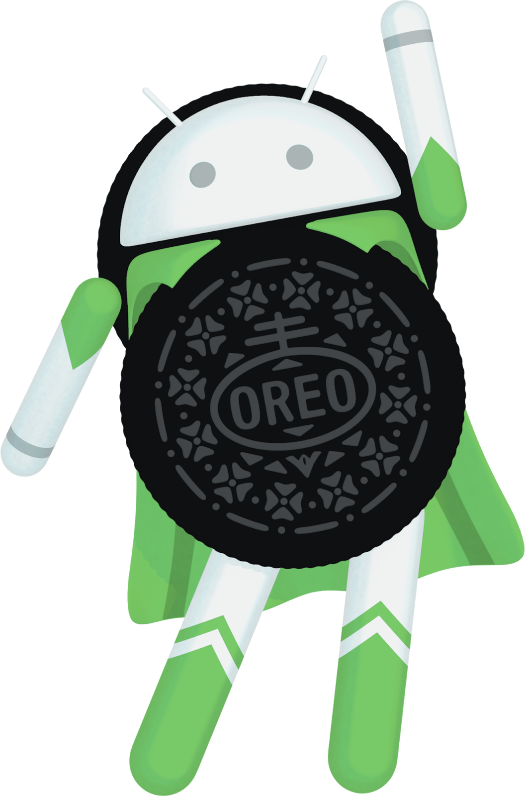 Android developers blog welcoming. Oreo clipart illustration