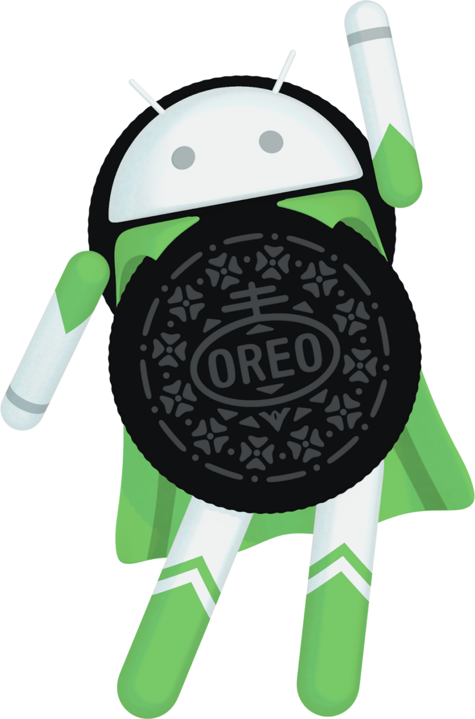 Oreo clipart mini. Android update hitting pixel