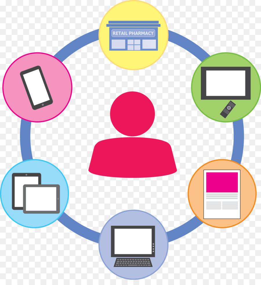 Organization clipart. Business process management launch