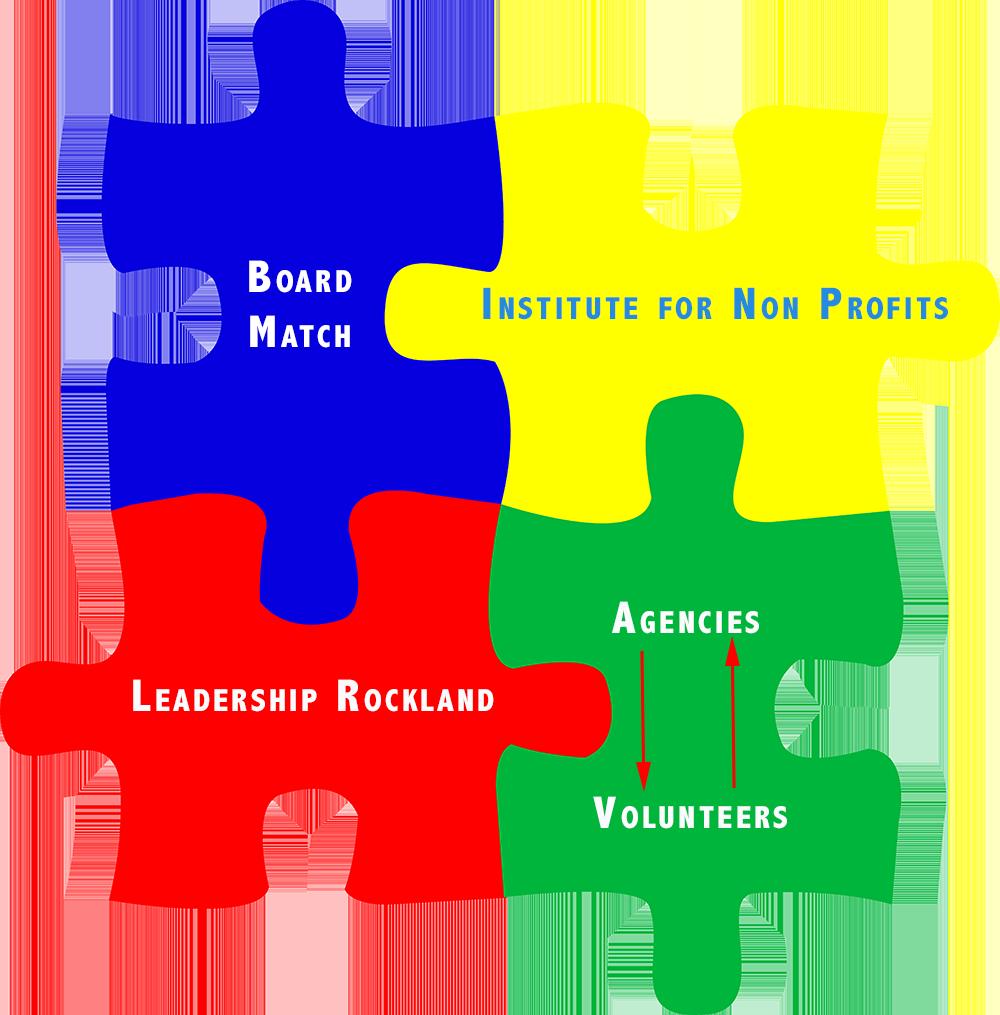 Volunteering clipart non profit. Board match program leadership