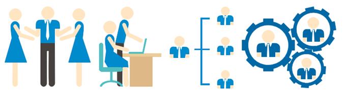 Organization clipart management structure. Basic principles of organizational