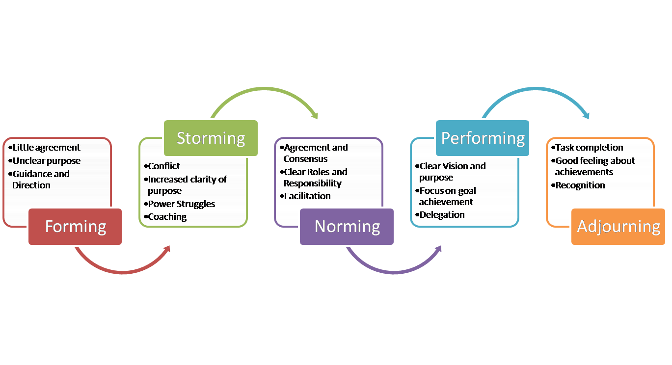 teamwork clipart participative leadership #145438441