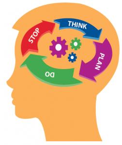 Organization clipart organization skill. Organizational skills for students