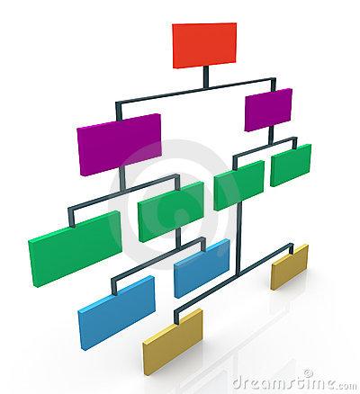 Chart stock panda free. Organization clipart organizational structure