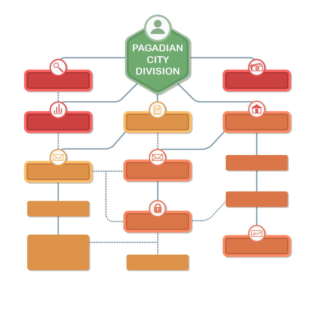 Organization clipart organizational structure. Chart deped pagadian city
