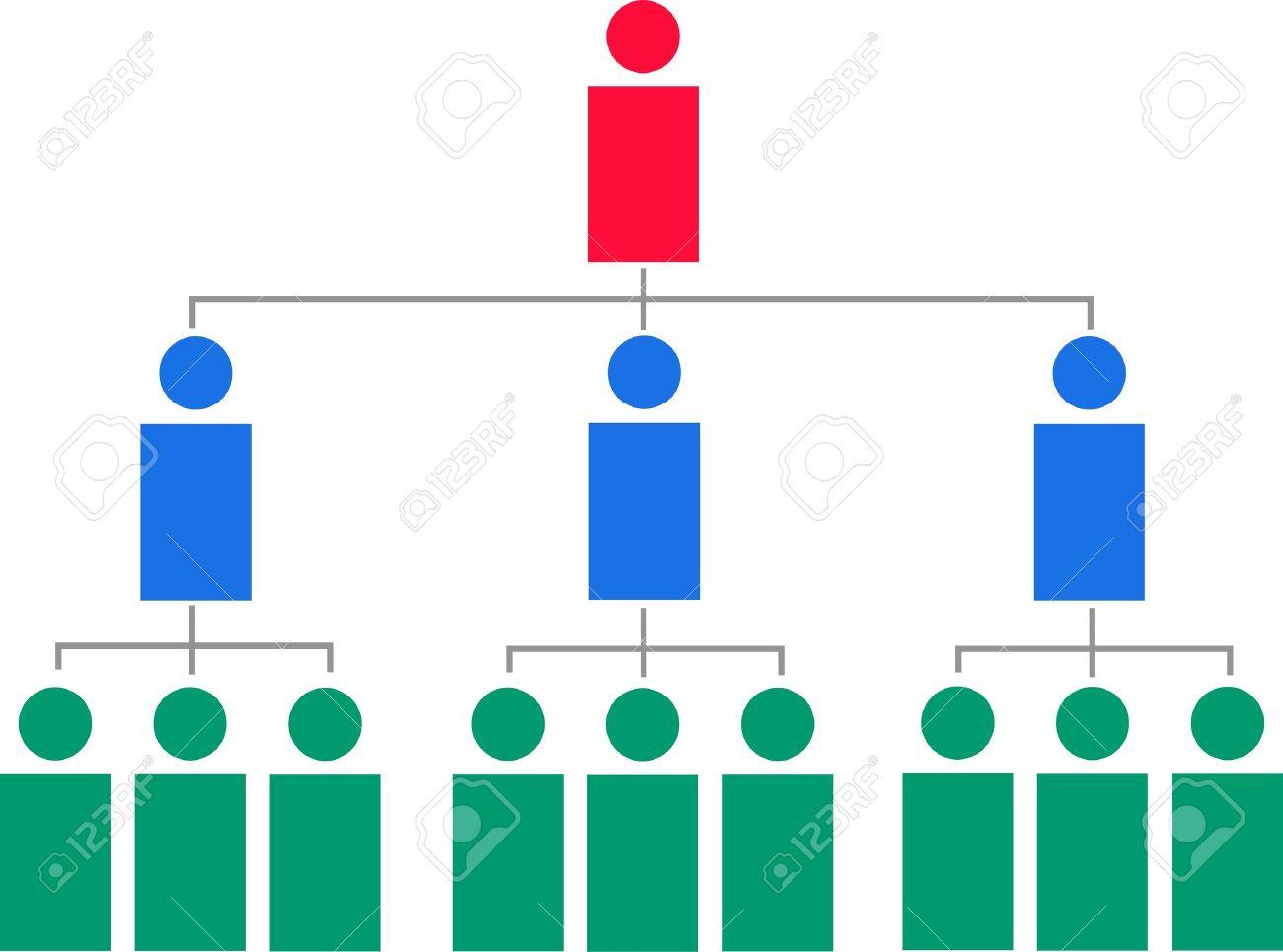 Organization clipart organizational structure.  right chart