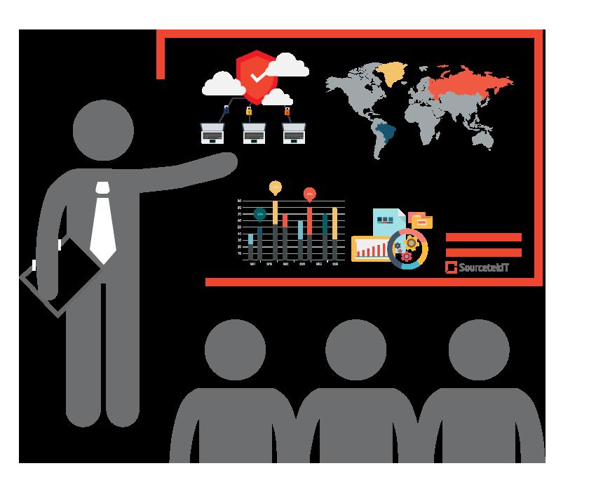Security corporate trainings sourcetekit. Organization clipart social awareness