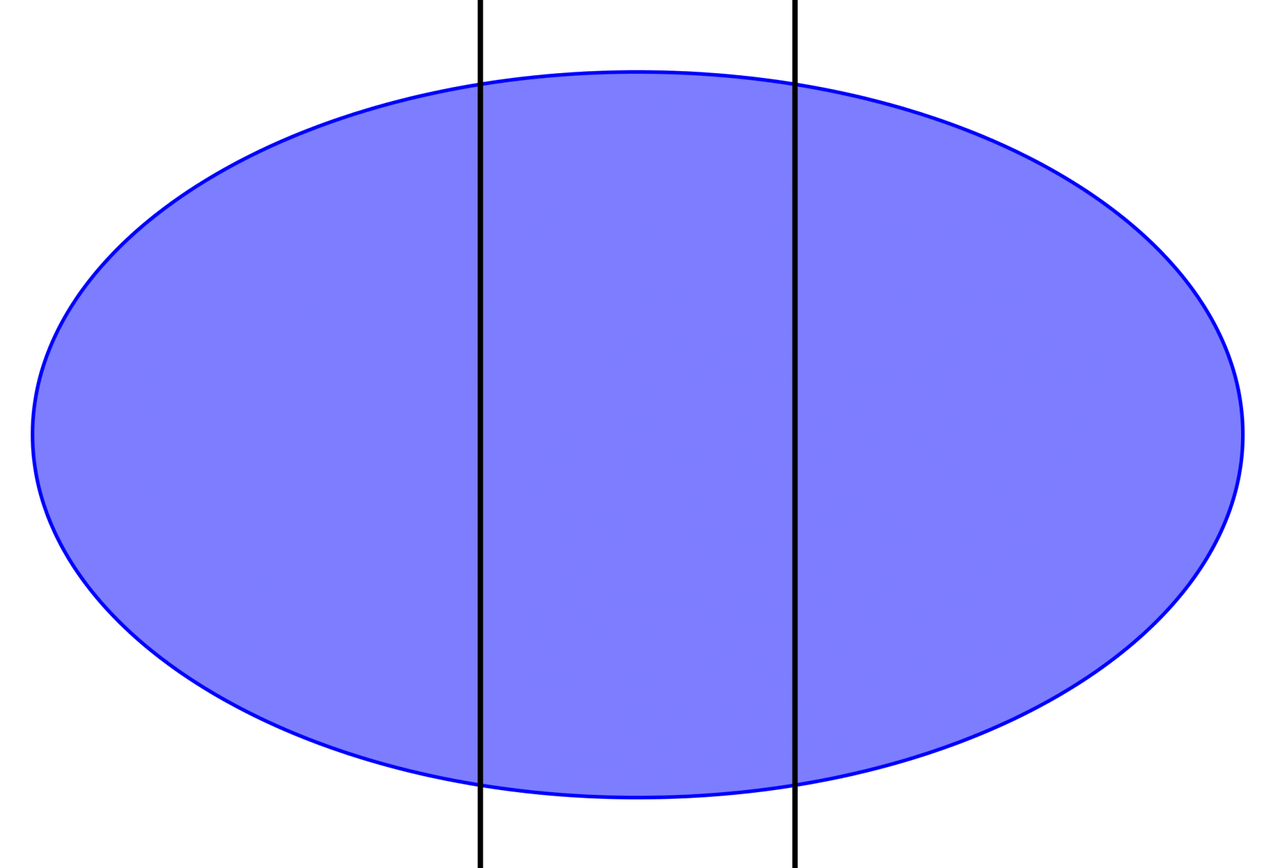 Cutting into thirds or. Oval clipart ellipse