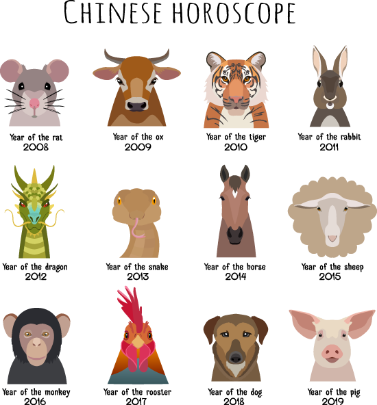 Chinesezodiacyears png leo cap. Ox clipart fat sheep