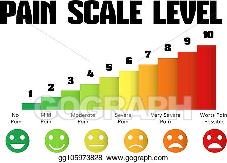 Pain clipart moderate. Vector stock level scale
