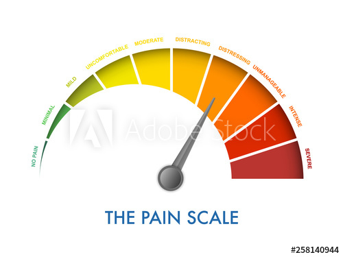 Measurement scale to mild. Pain clipart moderate