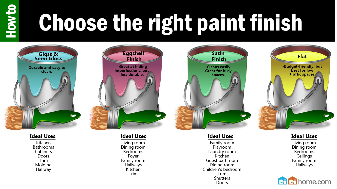 Paint clipart painting room. Don t make these