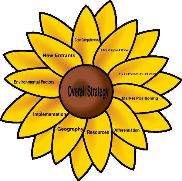 Strategic clip art at. Painting clipart sunflower van gogh