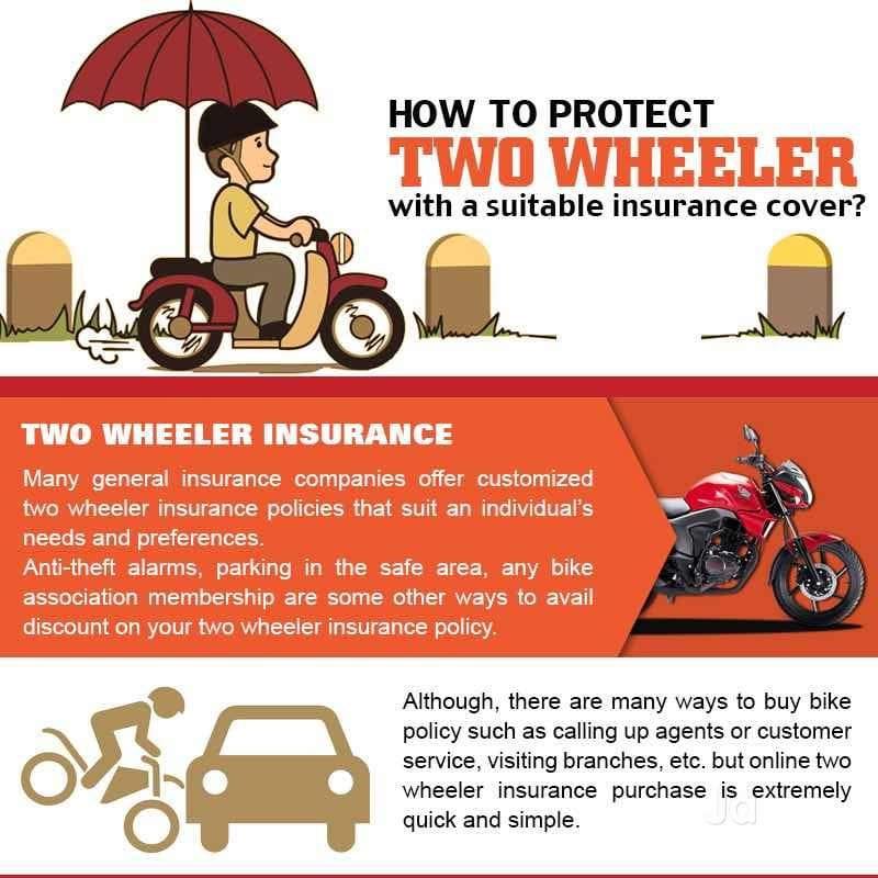 Parking lot clipart two wheeler. Scooter wale online platform