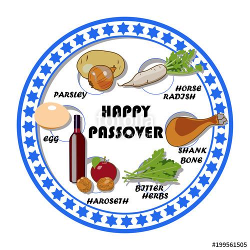 Seder plate stock image. Passover clipart shank bone