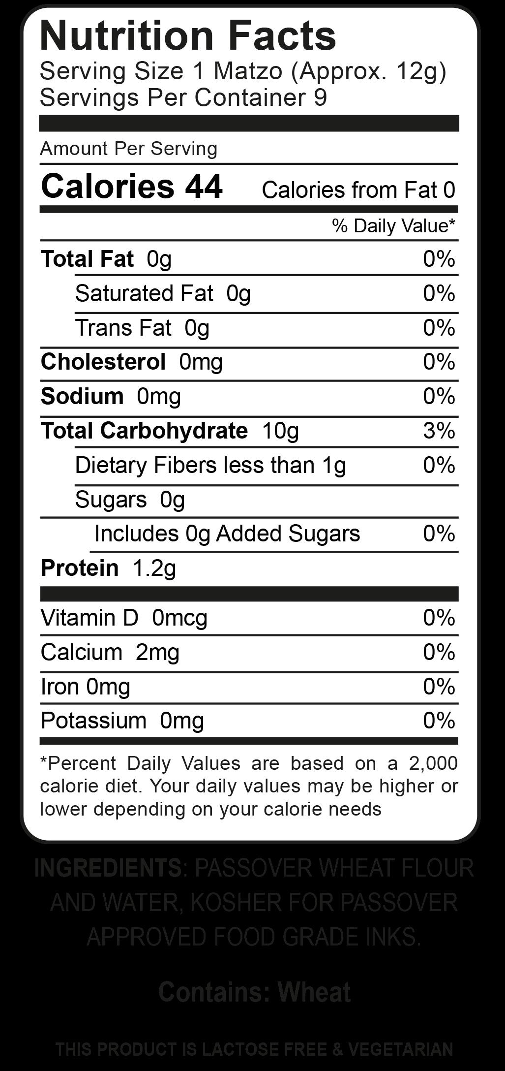 Ingredients matzohgram all matzos. Passover clipart transparent
