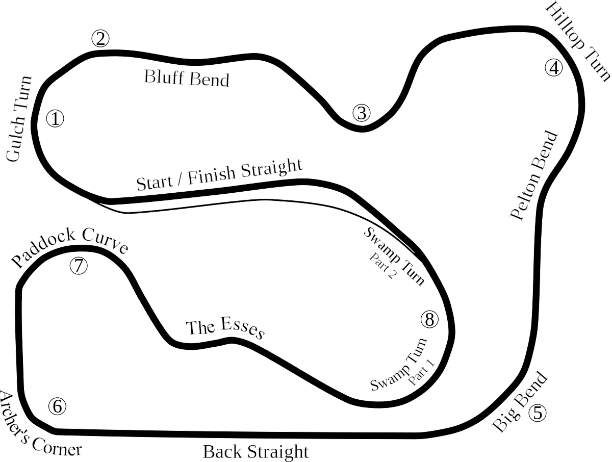 Race clipart finish line track. Drawing at getdrawings com