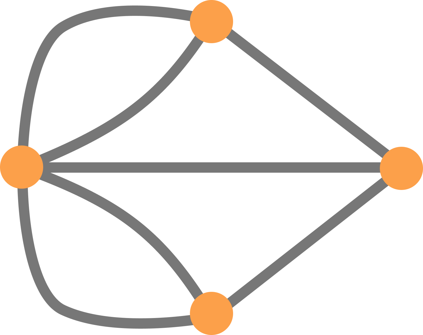 Eulerian brilliant math science. Path clipart right path