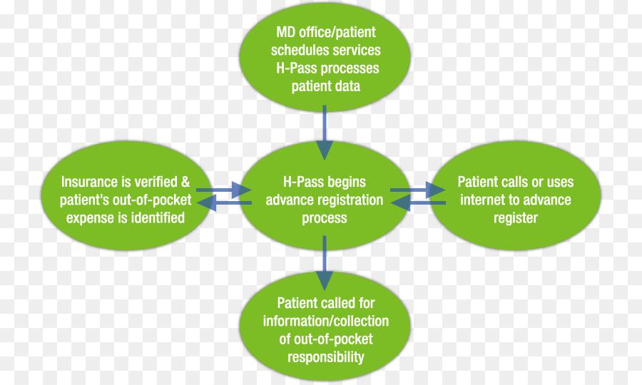 Cartoon green text transparent. Patient clipart hospital registration