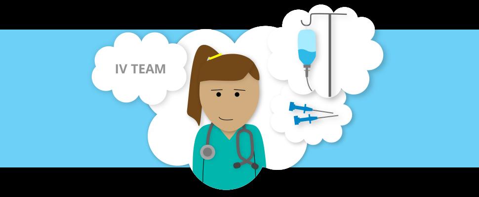 Patient clipart iv medication. Nursing specialties guide degree