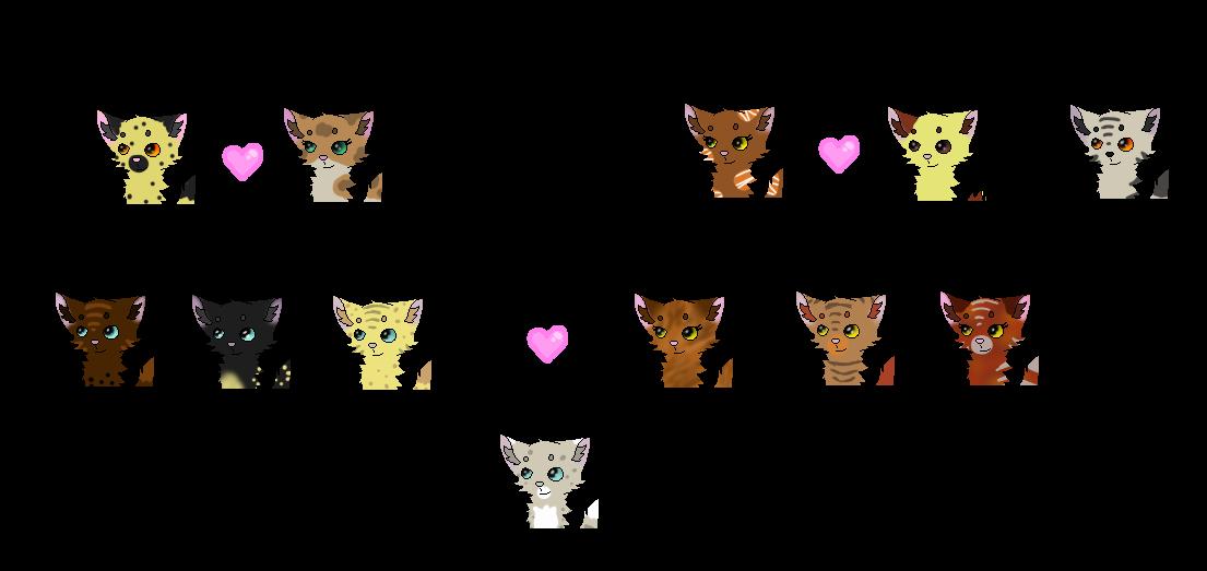 Paw clipart lynx. Lynxpaw s family tree