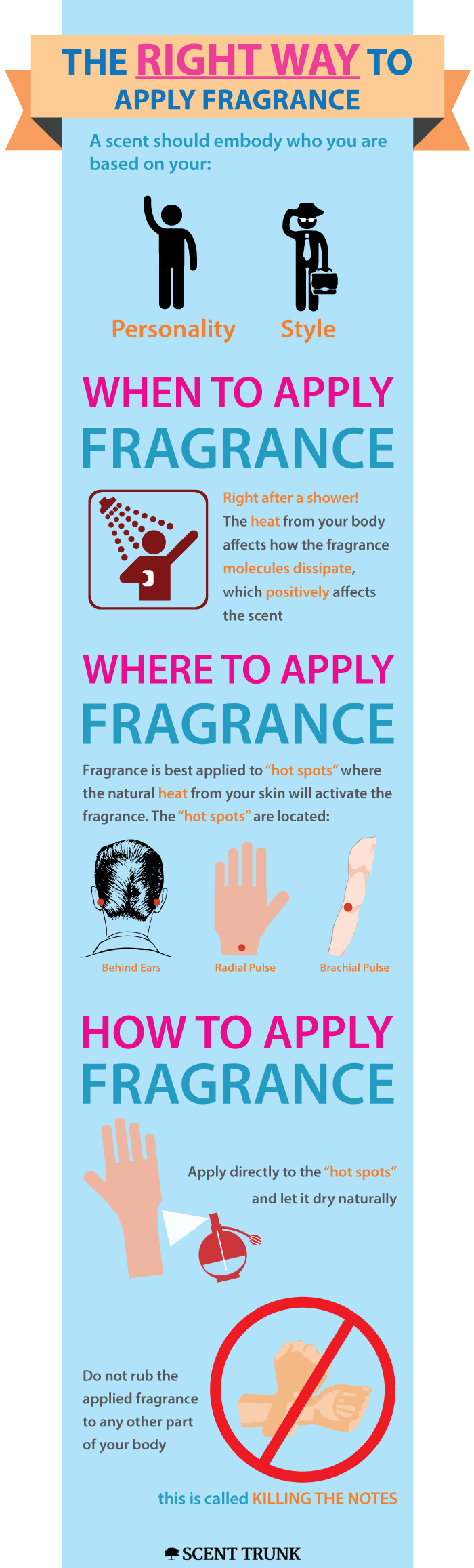 Fragrance scent beauty health. Perfume clipart pleasant smell