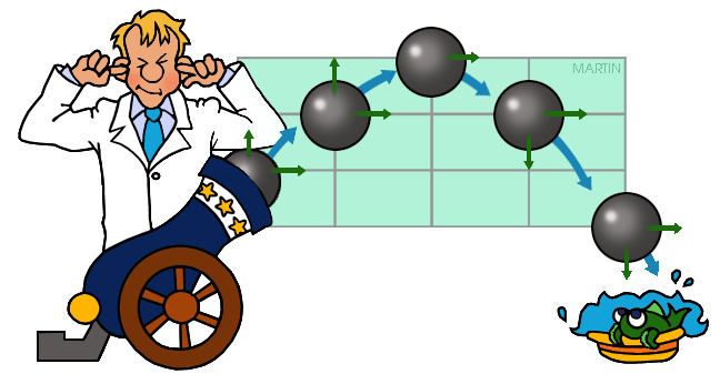 Clip art by phillip. Physics clipart