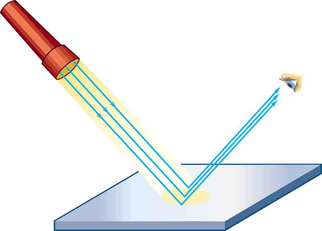 Reflection clipart physics light. Class of clip art