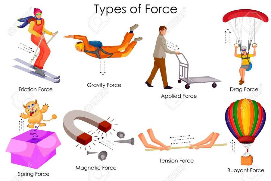 Physics clipart physics force. Download different types of