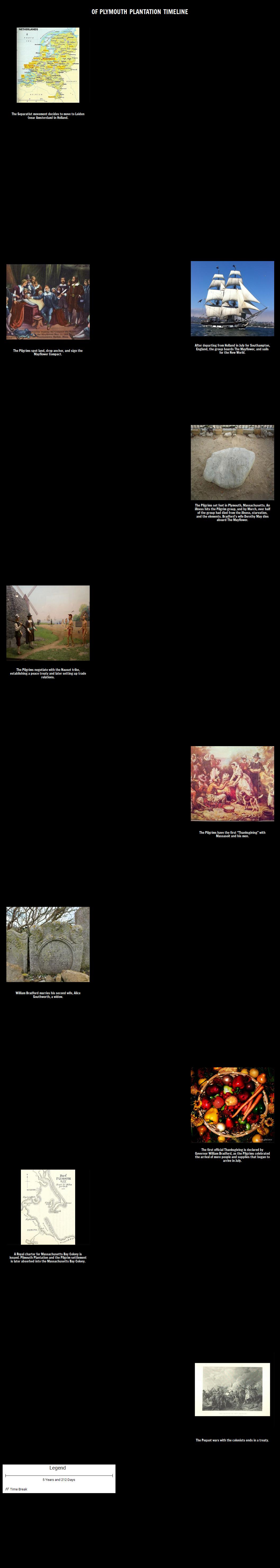 Pilgrims clipart mayflower compact. Essay