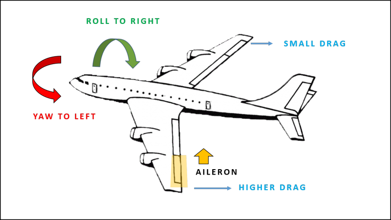 Pilot clipart aviation. S glossary aircrafts red