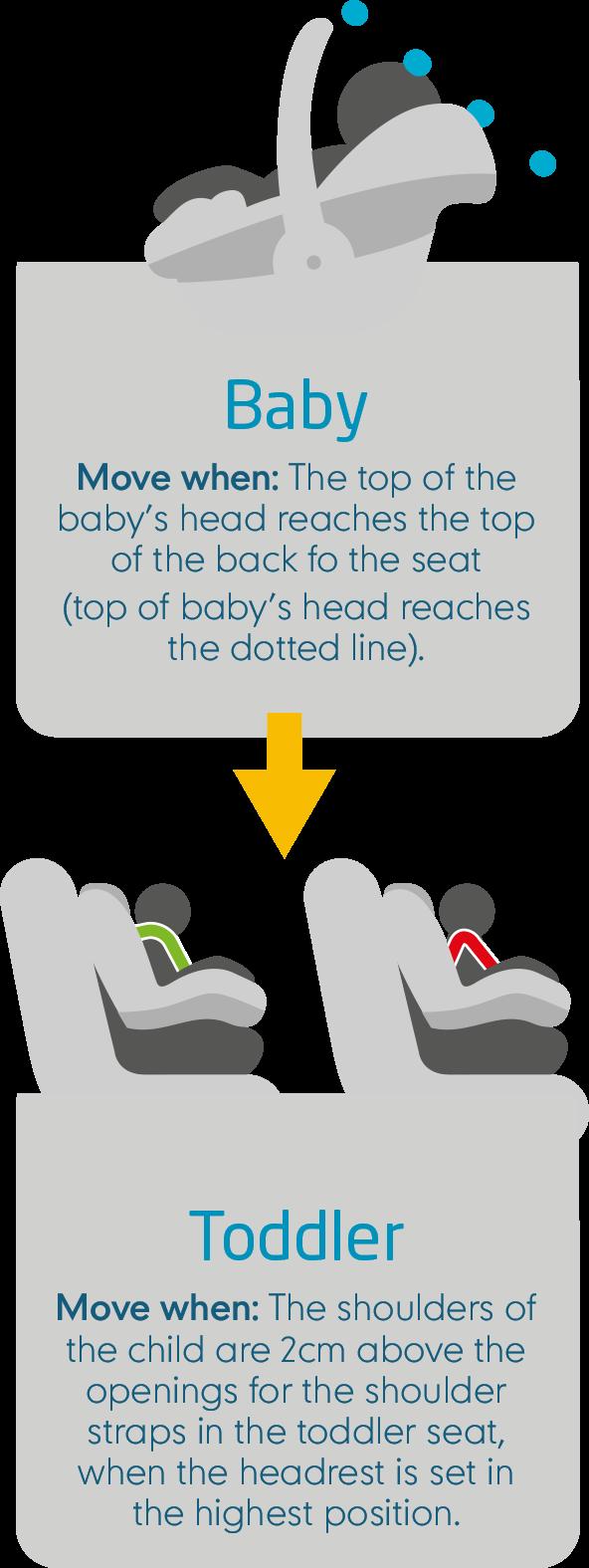 Pink clipart car seat. Maxi cosi baby seats