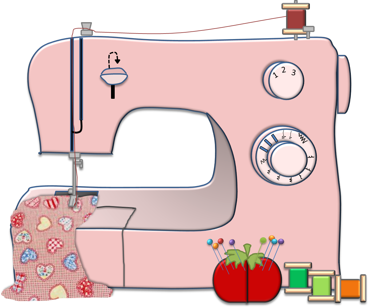 Contest create a april. Sewing clipart pink
