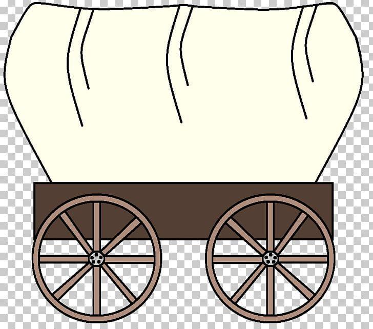 Wagon clipart native american. The oregon trail frontier