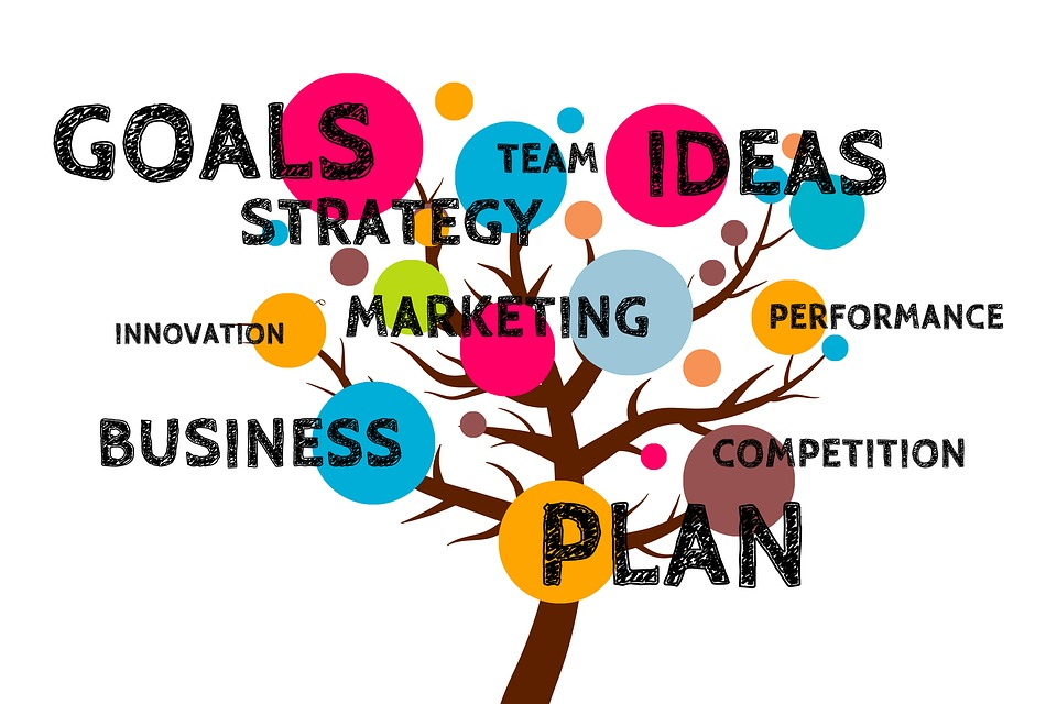 Plan clipart business planning. Action for entrepreneurs whitewater