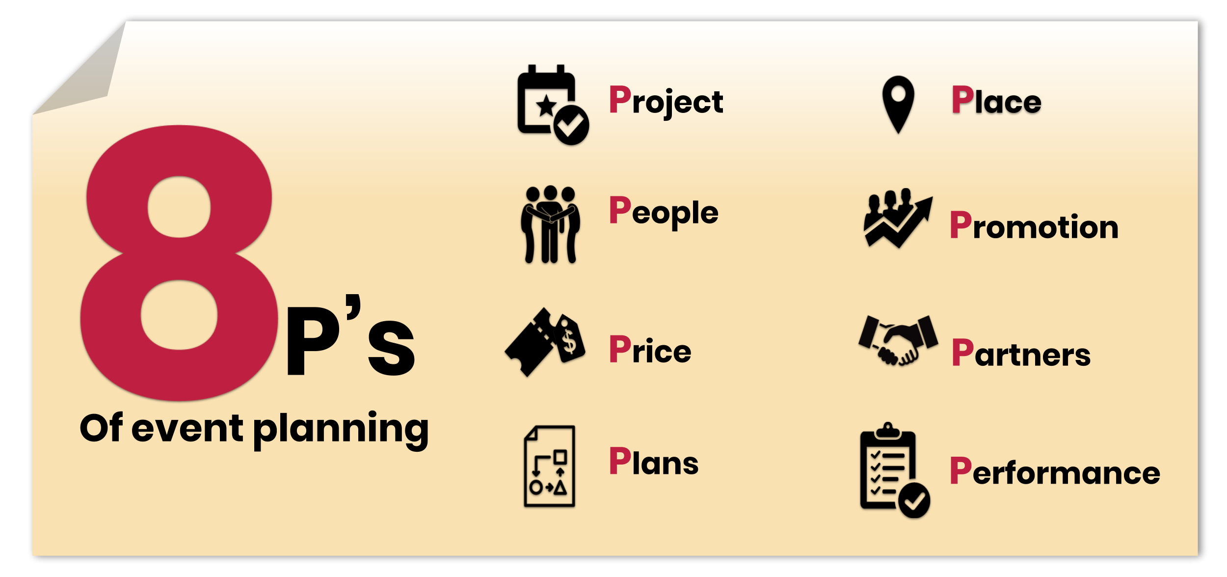 The ps of event. Planner clipart management plan