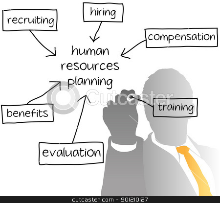 Planning clipart human resource planning. Hr managing resources business