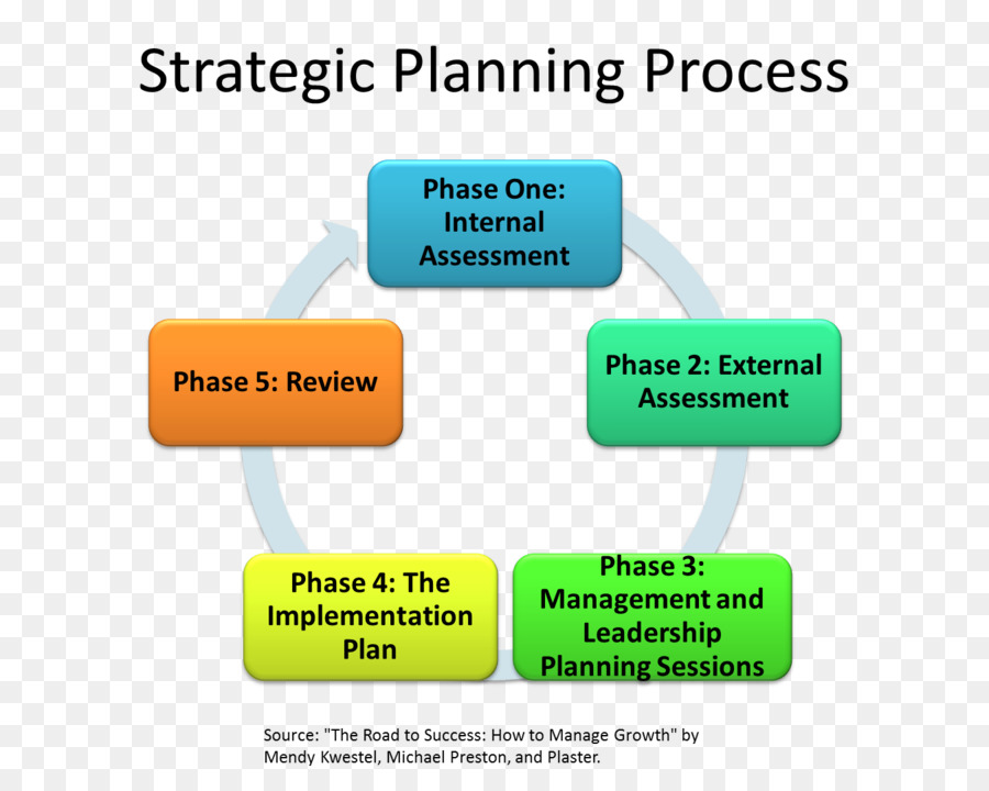 Planning clipart planning process. Business background communication