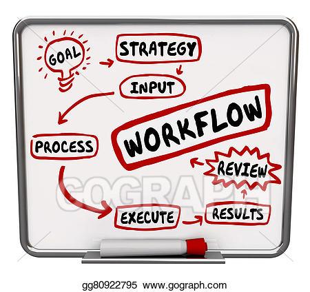 Planning clipart procedure. Stock illustrations workflow diagram